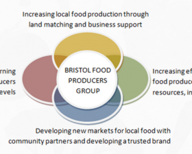 Bristol Food Producers are Crowdfunding – helping Grow Local Food in Bristol!